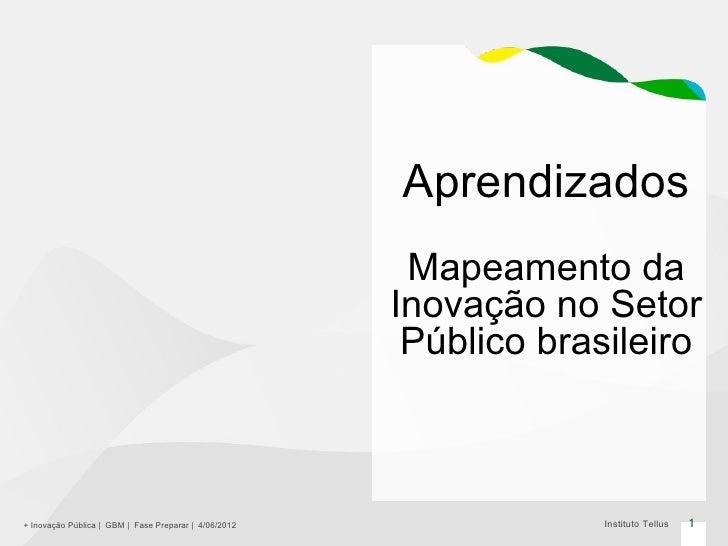Aprendizados mapeamento inovacao Brasil