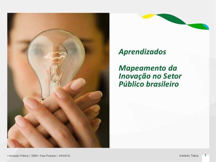 + Inovação Pública: aprendizados mapeamento inovacao brasil