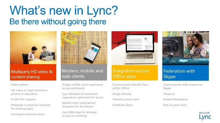 St Msft Lync Overview And Essence