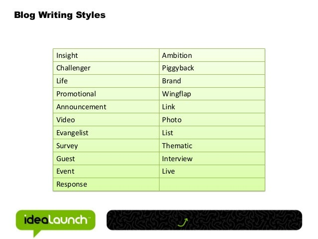 all types of writing styles Versions and types this page compares attempts to keep a constant historical distance with regard to history and facts, but updates the writing style and grammar.
