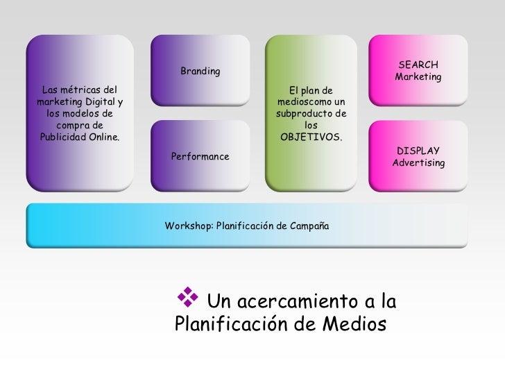 SEARCH                         Branding                                                             Marketing Las métricas...