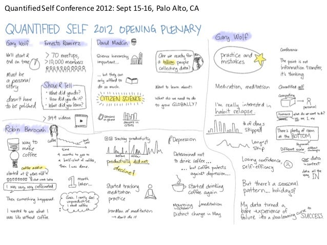 Quantified Self Conference 2012 - Sketchnotes