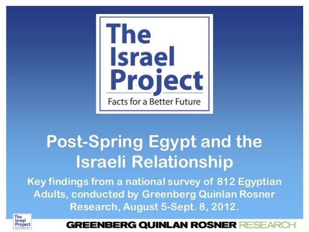 2012 09 egypt_poll
