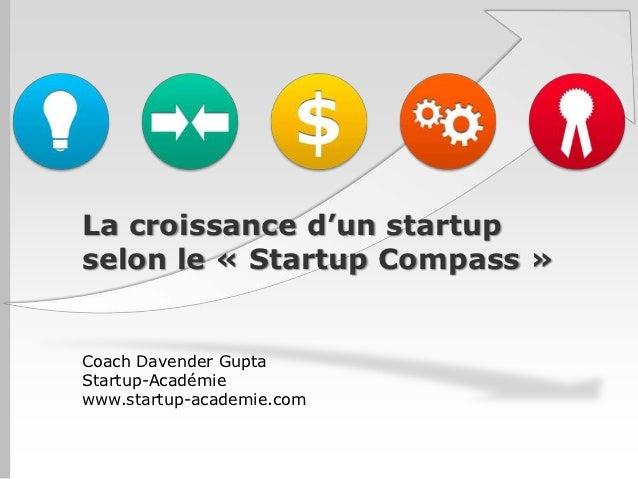 La croissance d'un startupselon le « Startup Compass »Coach Davender GuptaStartup-Académiewww.startup-academie.com