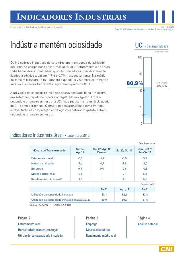 Indicadores Industriais | Setembro/2012 - Íntegra