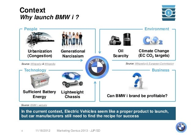 bmws marketing mix essay Explore our digital marketing strategy and planning toolkit  example of a  campaign run on spotify was for the launch of the bmw 320i for.