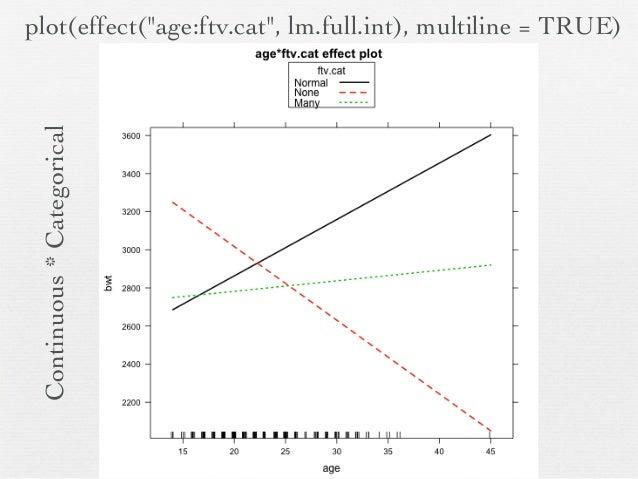 R Categorical Regression Categorical  Categorical