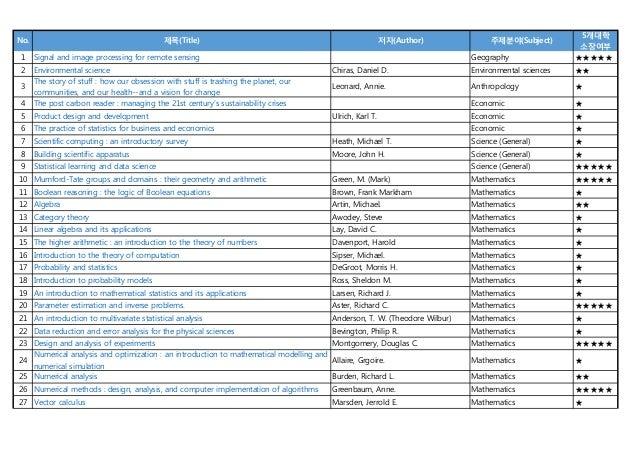 해외 주요 대학 Coursework 자료