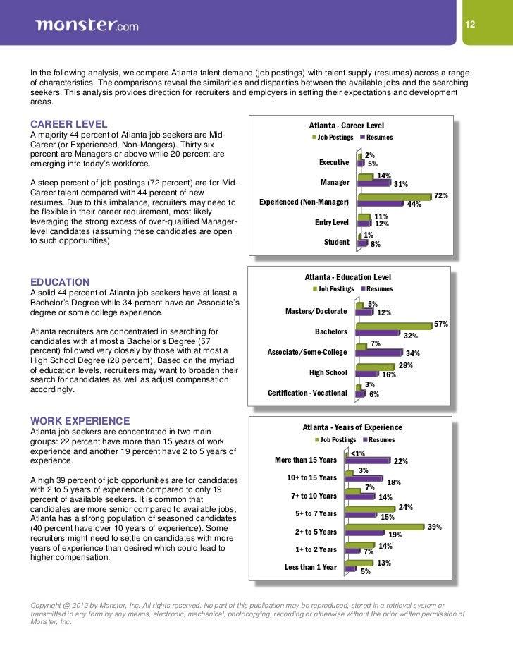 Resume Writing Services Atlanta Georgia Essay Scorer Best Resume Writing  Services In Atlanta Ga News How ...