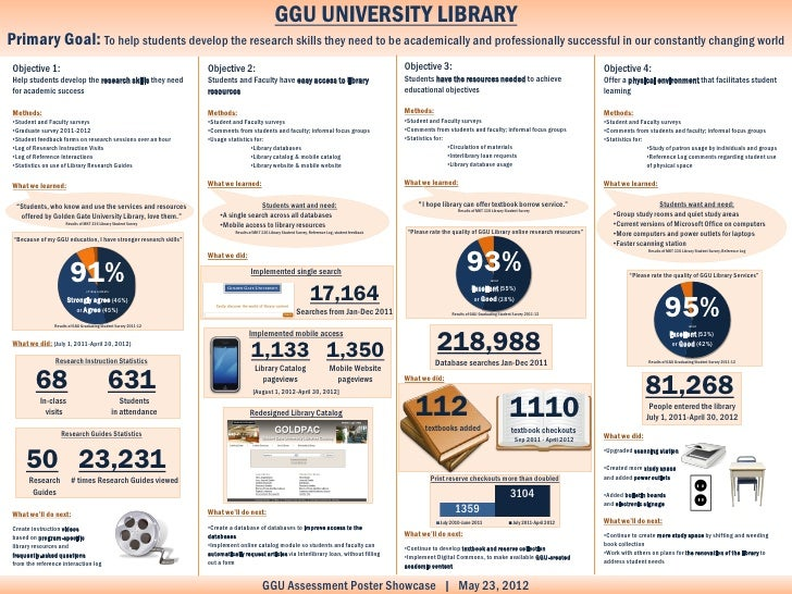 GGU Library Assessment Poster Showcase 2012