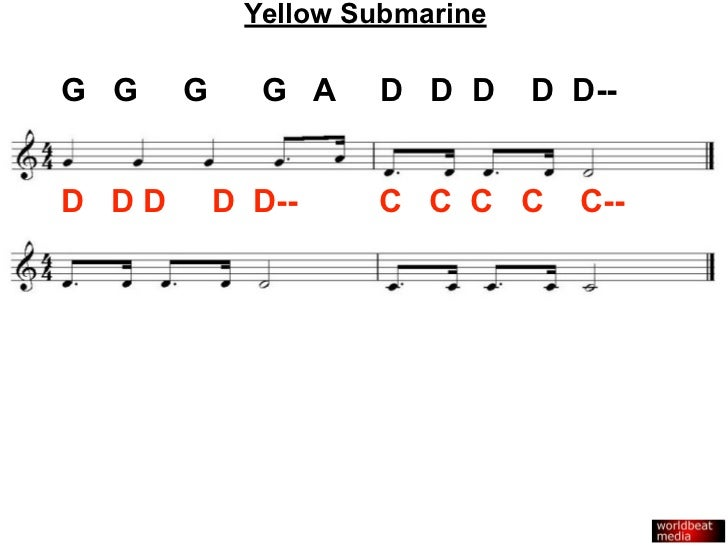 Yellow coldplay chords