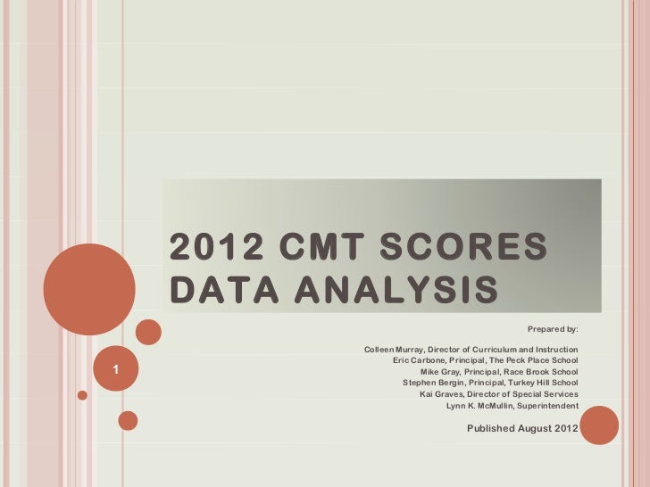 2012 CMT SCORES    DATA ANALYSIS                                                    Prepared by:           Colleen Murray,...