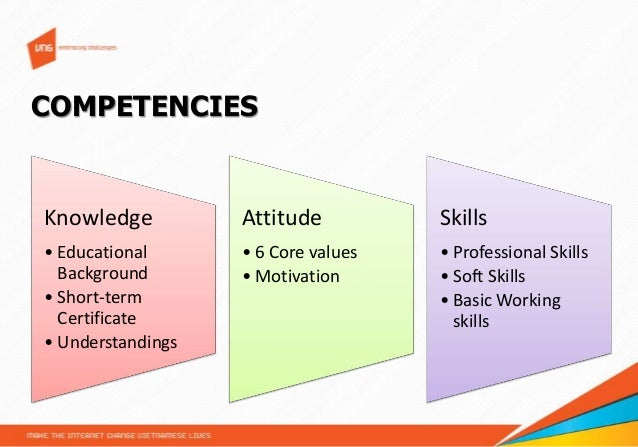 2012 Huflit Core Competencies To Students
