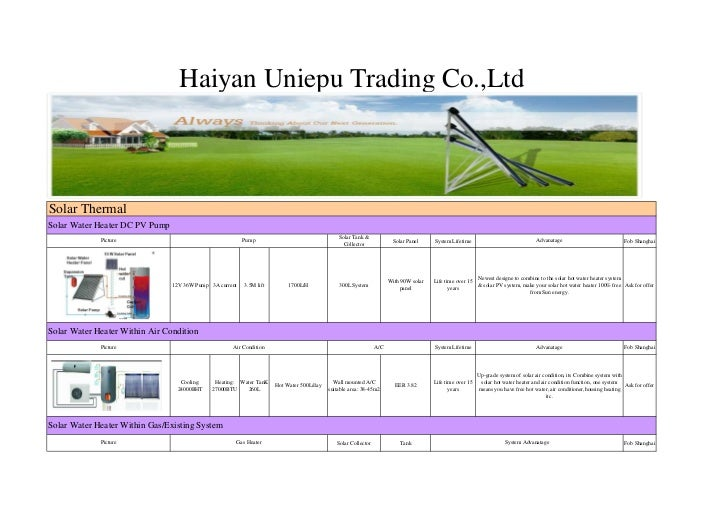 2012 green catalog
