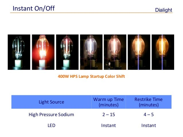High Pressure Sodium Grow Lights, High, Wiring Diagram Free Download