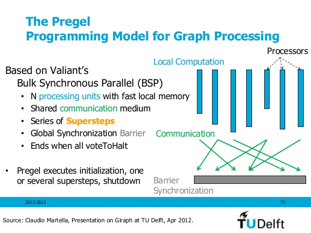parallel computing master thesis