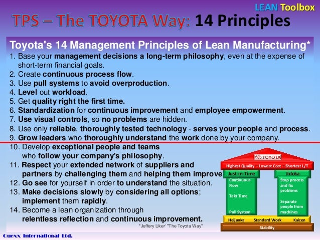 toyotas management issues The toyota way principles are a series of 14 lessons we can learn from toyota's redefinition of manufacturing and create a continuous process flow to bring problems to the surface 11 responses to 14 management principles of the toyota way pingback: toyota way.