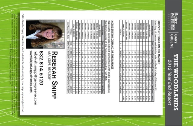2012 Year end Marketing Report The Woodlands Texas