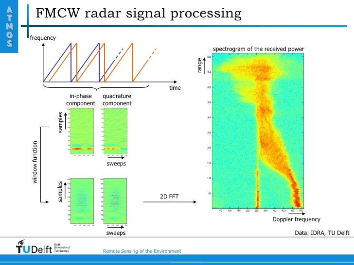 signal processing thesis