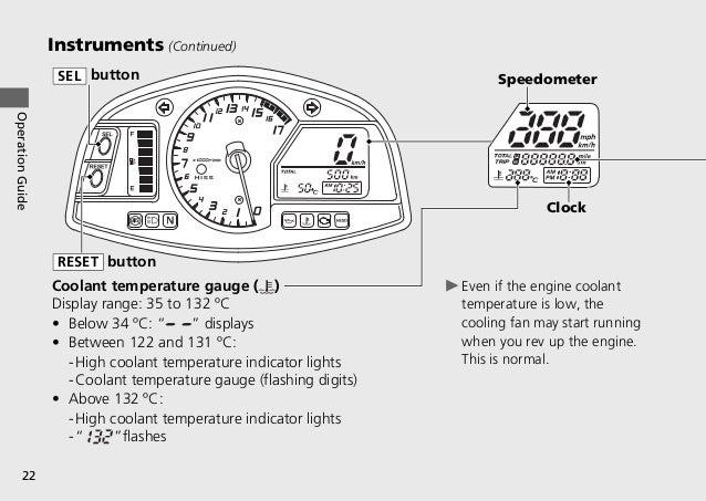 2012 Owner Manual Honda Cbr600rr