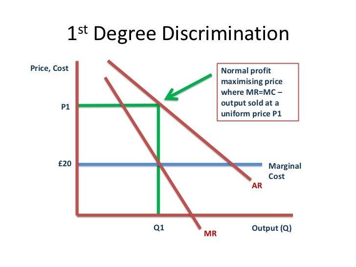 Coupons third degree price discrimination