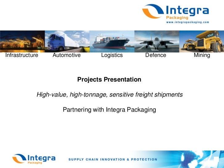 Infrastructure    Automotive        Logistics       Defence          Mining                           Projects Presentatio...