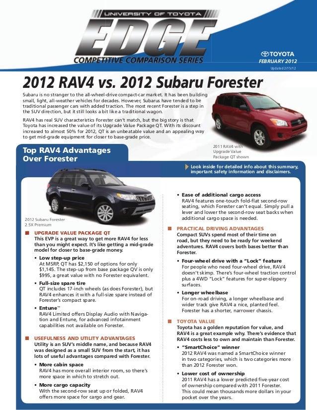 2012 rav4 vs. 2012 subaru forester - north hollywood ...