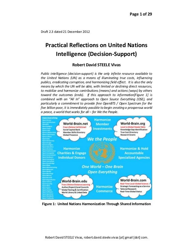 Page 1 of 29Draft 2.3 dated 21 December 2012   Practical Reflections on United Nations       Intelligence (Decision-Suppor...