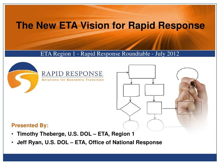 2012 Rapid Response Roundtable ETA Region 1