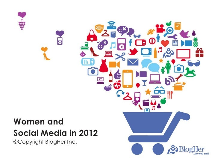 Women andSocial Media in 2012©Copyright BlogHer Inc.