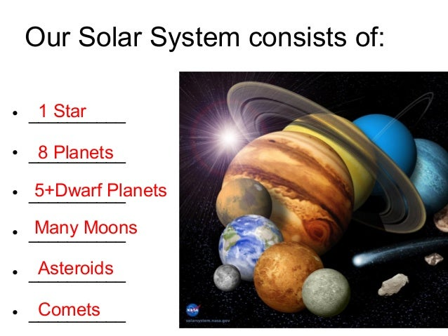 Our Solar System consists of: 1 Star • __________ 8 Planets • __________ 5+Dwarf Planets • __________ Many Moons • _______...