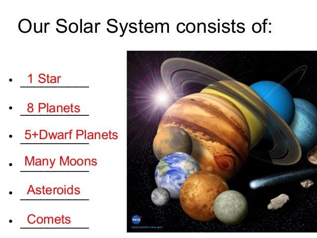 2012 solar system