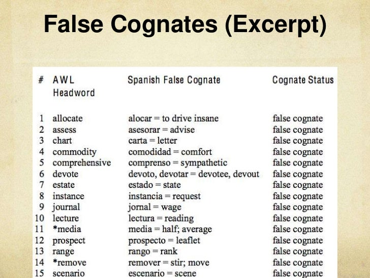 http://image.slidesharecdn.com/2012tesolawlcognates-120328212315-phpapp02/95/the-awl-reorganized-for-spanishspeaking-ells-39-728.jpg?cb=1335276943