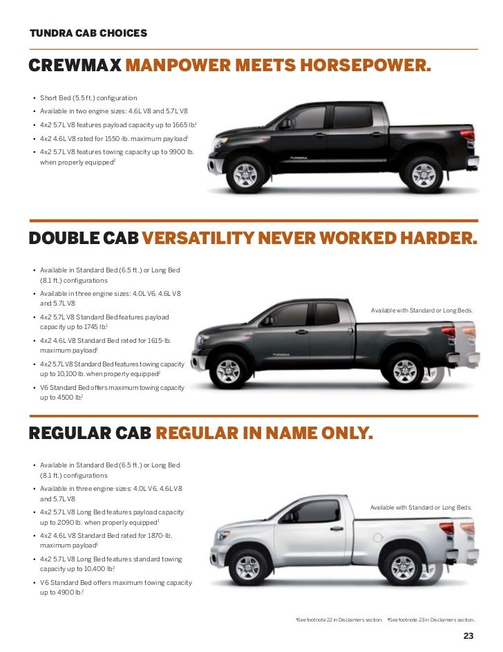 Tundra Truck Bed Dimensions