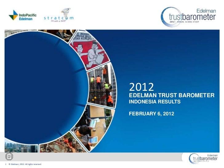 2012 Edelman Trust Barometer Indonesia