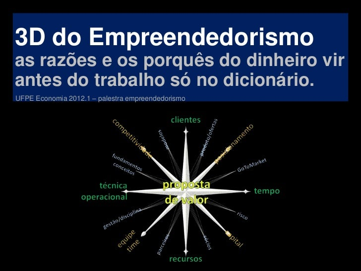 3D do Empreendedorismoas razões e os porquês do dinheiro virantes do trabalho só no dicionário.UFPE Economia 2012.1 – pale...