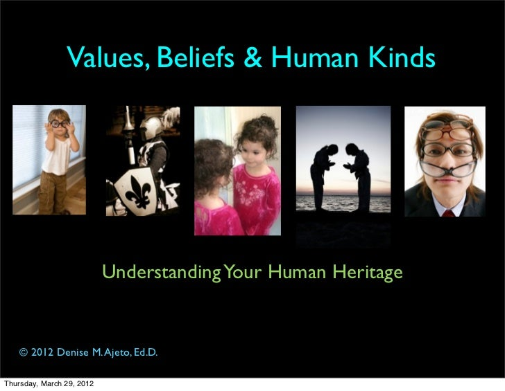 2012 values, beliefs and human kinds