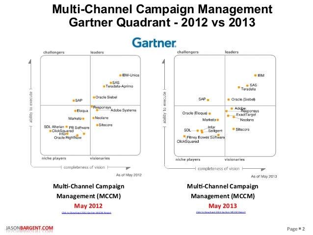 gartner crm magic quadrant 2015 pdf