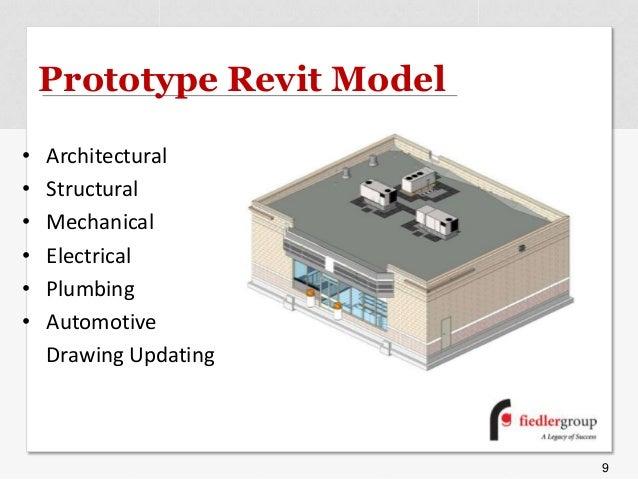 Architectural Design Software Revit
