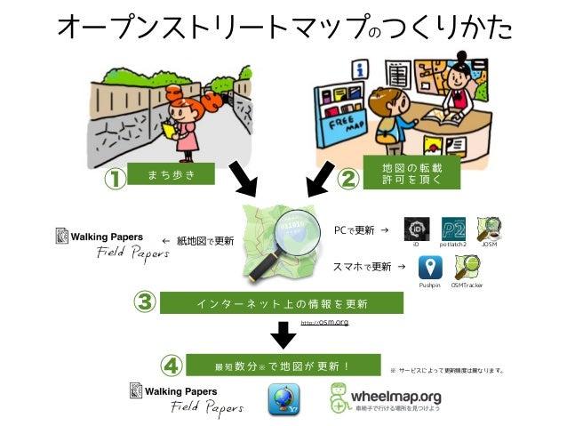 OSMと自然環境の情報共有化 2013...