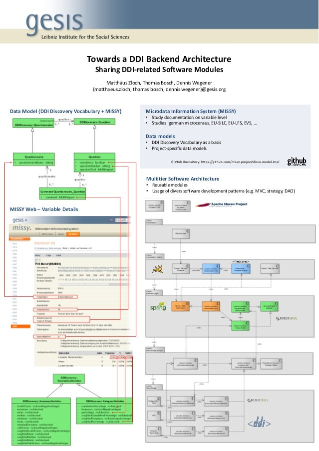 Towards a DDI Backend ArchitectureSharing DDI-related Software ModulesMatthäus Zloch, Thomas Bosch, Dennis Wegener{matthae...