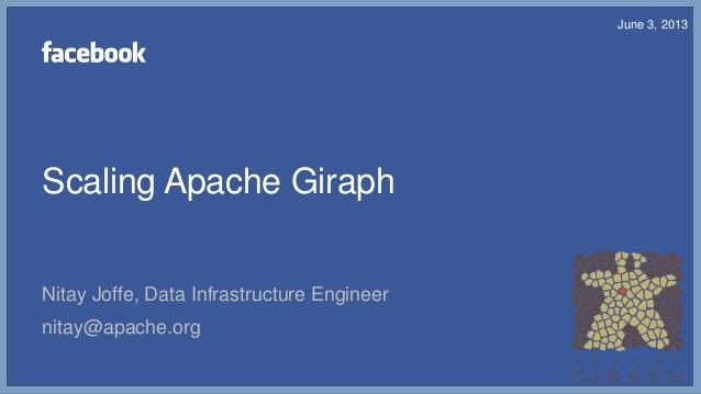 Scaling Apache GiraphNitay Joffe, Data Infrastructure Engineernitay@apache.orgJune 3, 2013