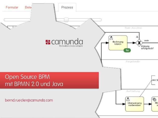 Open Source BPMmit BPMN 2.0 und Javabernd.ruecker@camunda.com