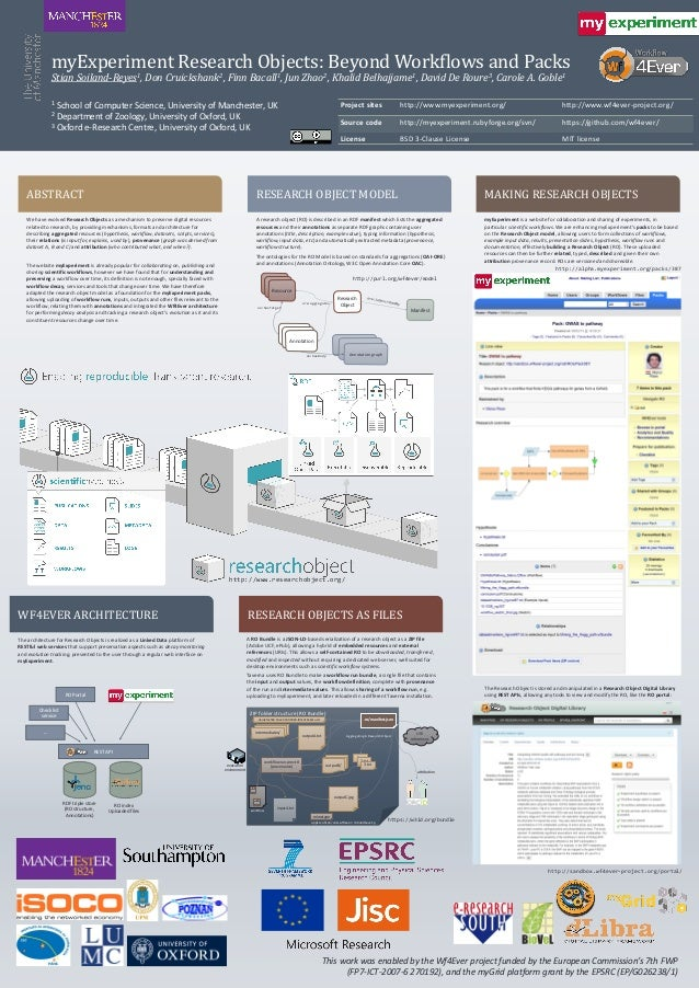myExperiment Research Objects: Beyond Workflows and Packs Stian Soiland-Reyes1, Don Cruickshank2, Finn Bacall1, Jun Zhao2,...
