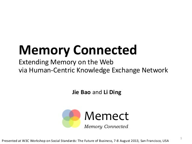 Memory Connected Extending Memory on the Web via Human-Centric Knowledge Exchange Network Jie Bao and Li Ding 1 Memect Mem...