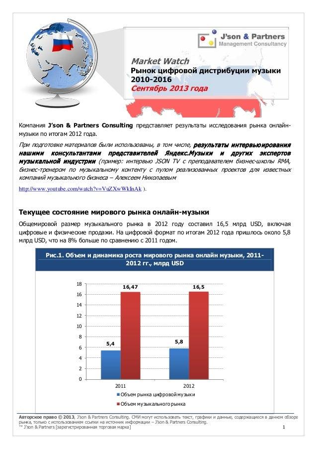 2013 09-23 mw-online_music_ru