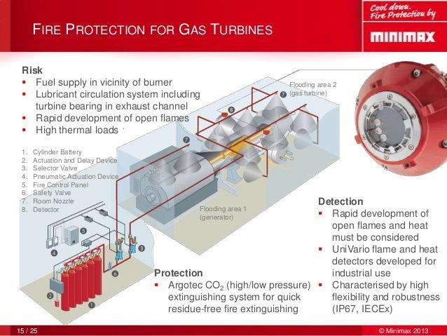 2013-10-30 Australian Gas Turbines Conference - Minimax ...