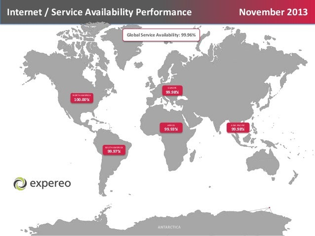 Internet / Service Availability Performance  November 2013  Global Service Availability: 99.96%  EUROPE  99.98%  NORTH AME...
