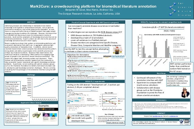 Mark2Cure: a crowdsourcing platform for biomedical literature annotation Benjamin M Good, Max Nanis, Andrew I Su  The Scri...