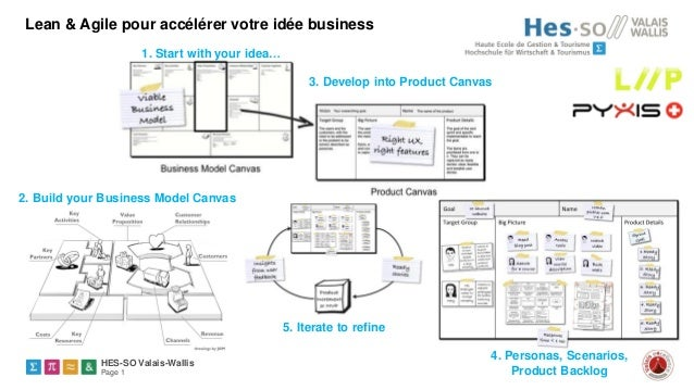 Lean & Agile pour accélérer votre idée business 1. Start with your idea… 3. Develop into Product Canvas  2. Build your Bus...